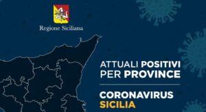 Coronavirus in Sicilia, i casi 'positivi' nelle varie province (23 maggio)